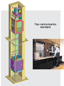 Montacarichi per sole merci di portata kg 12 300 microlift daldoss elevetronic - Montacarichi da casa ...