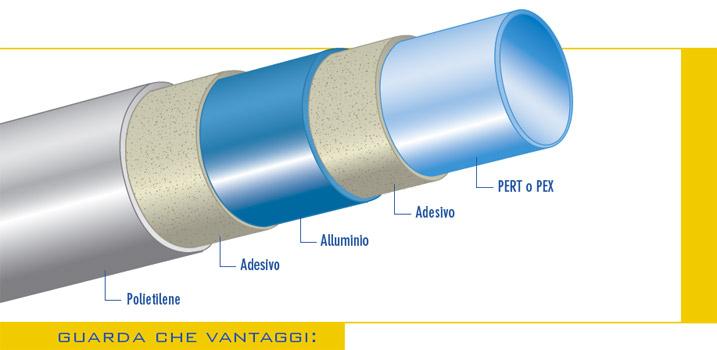 Diametro tubi multistrato per riscaldamento – Terminali antivento per stufe a pellet